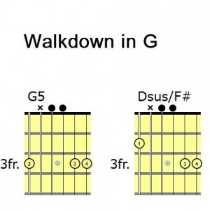 Walkdown in G: First two chords, G5 and Dsus/F#